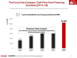 The Coca Cola Company Cash Flow From Financing Activities 2014-18