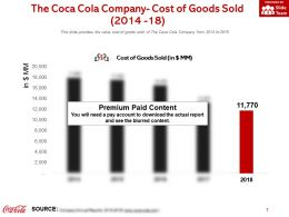 The Coca Cola Company Cost Of Goods Sold 2014-18