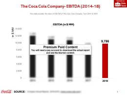 The Coca Cola Company EBITDA 2014-18