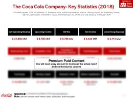 The Coca Cola Company Key Statistics 2018
