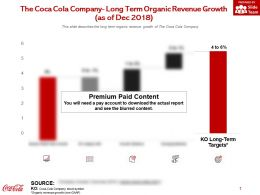 The Coca Cola Company Long Term Organic Revenue Growth As Of Dec 2018