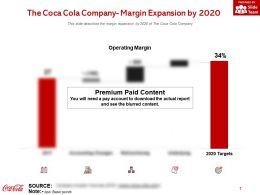 The Coca Cola Company Margin Expansion By 2020