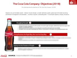 The Coca Cola Company Objectives 2018