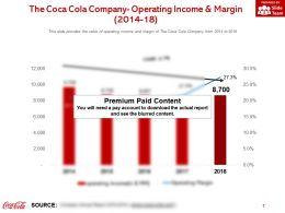 The Coca Cola Company Operating Income And Margin 2014-18