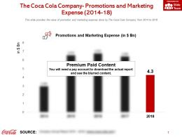 The Coca Cola Company Promotions And Marketing Expense 2014-18