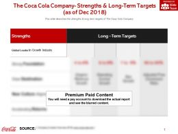 The Coca Cola Company Strengths And Long Term Targets As Of Dec 2018