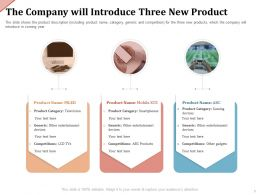 The Company Will Introduce Three New Product Devices Ppt Powerpoint Presentation Styles Topics