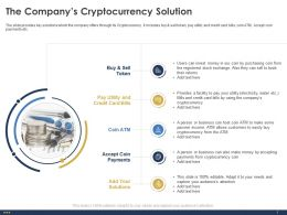 The Companys Cryptocurrency Solution Stock Ppt Powerpoint Presentation Infographic