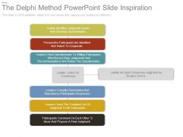 The Delphi Method Powerpoint Slide Inspiration