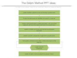 The Delphi Method Ppt Ideas