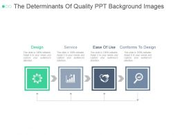 The Determinants Of Quality Ppt Background Images