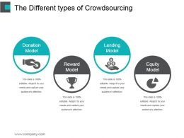 The Different Types Of Crowdsourcing Powerpoint Topics