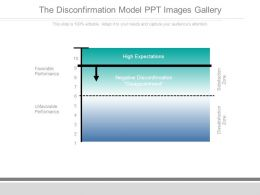 The Disconfirmation Model Ppt Images Gallery