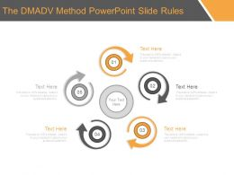 The Dmadv Method Powerpoint Slide Rules