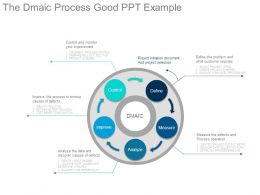 The Dmaic Process Good Ppt Example