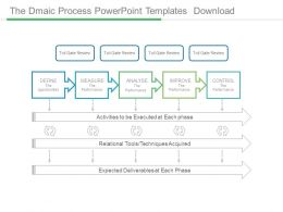 The Dmaic Process Powerpoint Templates Download