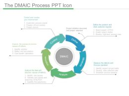 The Dmaic Process Ppt Icon