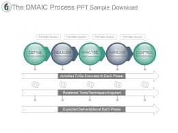 The Dmaic Process Ppt Sample Download