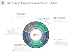 The Dmaic Process Presentation Slides