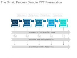 The Dmaic Process Sample Ppt Presentation