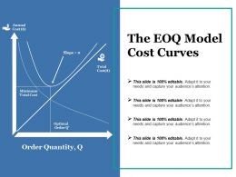 The Eoq Model Cost Curves Powerpoint Slide Information