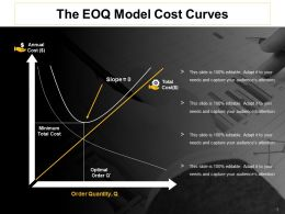 The Eoq Model Cost Curves Ppt Model Inspiration