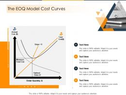 The EOQ Model Cost Curves Supply Chain Inventory Optimization Ppt File Files