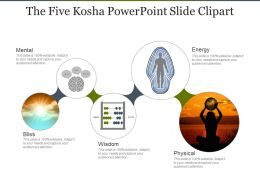 The Five Kosha Powerpoint Slide Clipart
