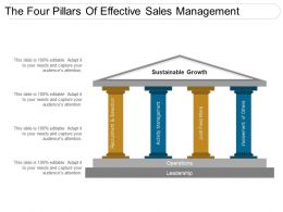 The Four Pillars Of Effective Sales Management Powerpoint Graphics