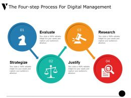 The Four Step Process For Digital Management Ppt Icon
