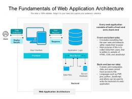 The Fundamentals Of Web Application Architecture
