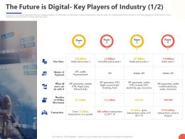The Future Is Digital Key Players Of Industry Ppt Powerpoint Presentation Inspiration Slide Download