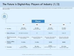 The Future Is Digital Key Players Of Industry Transaction Payment Online Solution Ppt Structure