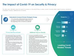 The Impact Of Covid 19 On Security And Privacy Ppt Powerpoint Presentation Aids