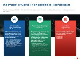 The Impact Of Covid 19 On Specific IoT Technologies Ppt Powerpoint Gallery Outfit