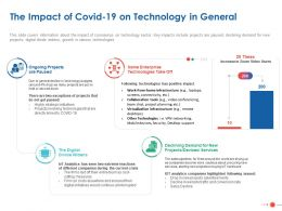 The Impact Of Covid 19 On Technology In General Ppt Powerpoint Outline Good