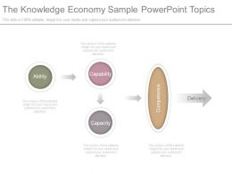 The Knowledge Economy Sample Powerpoint Topics