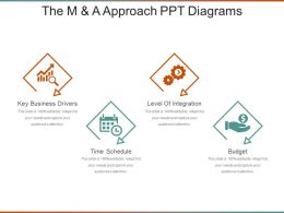 The M And A Approach Ppt Diagrams