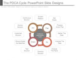 The Pdca Cycle Powerpoint Slide Designs