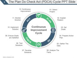 The Plan Do Check Act Pdca Cycle Ppt Slide