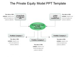 The Private Equity Model Ppt Template