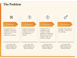 The Problem Customers Purchasing Ppt Powerpoint Presentation Visual Aids Model