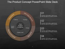 The Product Concept Powerpoint Slide Deck