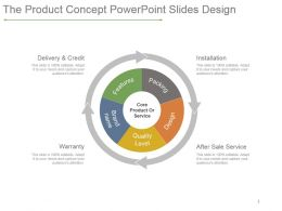 The Product Concept Powerpoint Slides Design