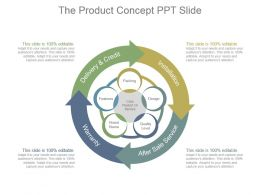 The Product Concept Ppt Slide