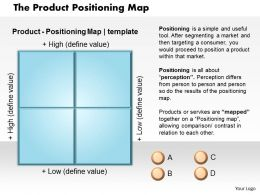 the_product_positioning_map_powerpoint_presentation_slide_template_Slide01