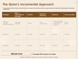 The Quinns Incremental Approach Red Ocean Step Ppt Powerpoint Presentation Themes