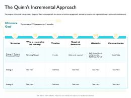 The Quinns Incremental Approach Revenue Ppt Powerpoint Presentation Model
