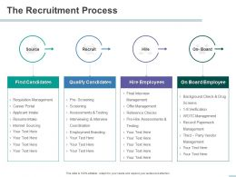 The Recruitment Process Coordination Career Portal Powerpoint Presentation Formats