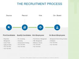 The Recruitment Process Ppt Powerpoint Presentation Icon